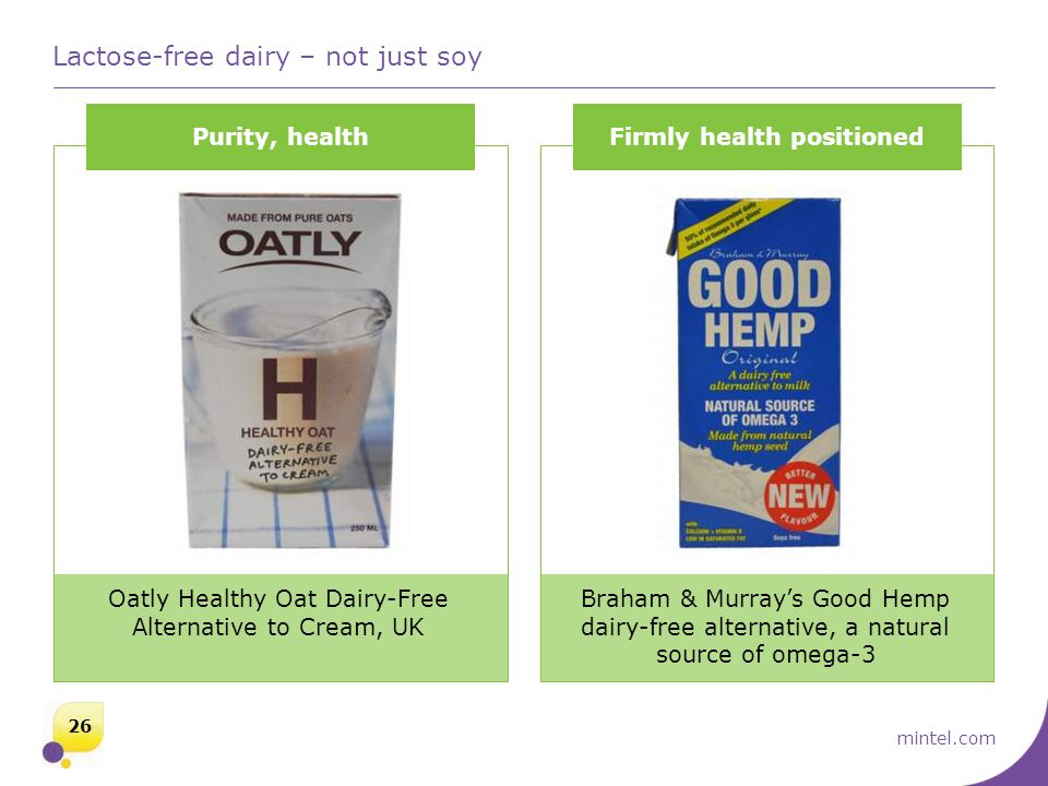 mintel.com Lactose-free dairy – not just soy Purity, healthFirmly health positioned Braham & Murray's Good Hemp dairy-free alternative, a natural sour