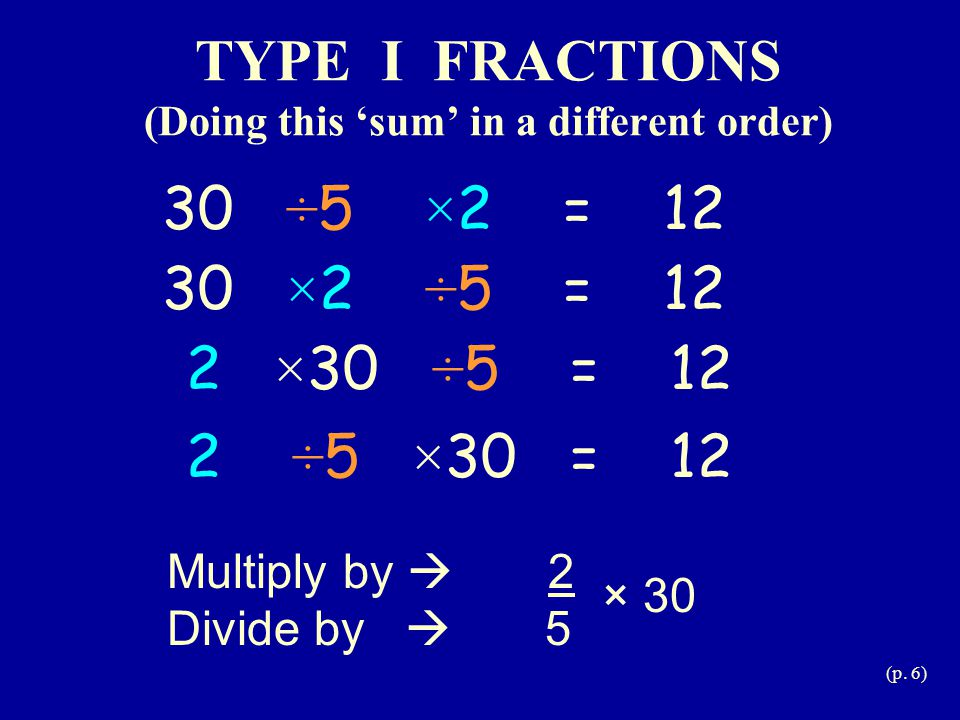 (p. 6) TYPE I FRACTIONS (Doing this 'sum' in a different order) 30 ÷ 5 × 2 = 12 30 × 2 ÷ 5 = 12 2 × 30 ÷ 5 = 12 2 ÷ 5 × 30 = 12 Multiply by  2 Divide
