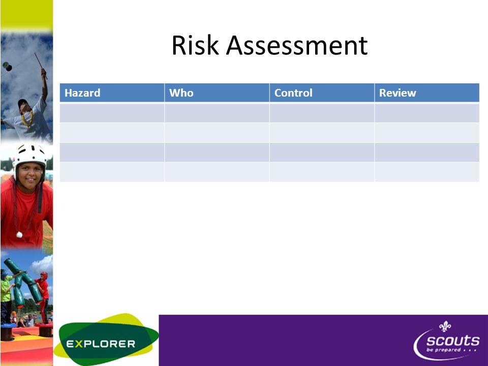 Risk Assessment HazardWhoControlReview