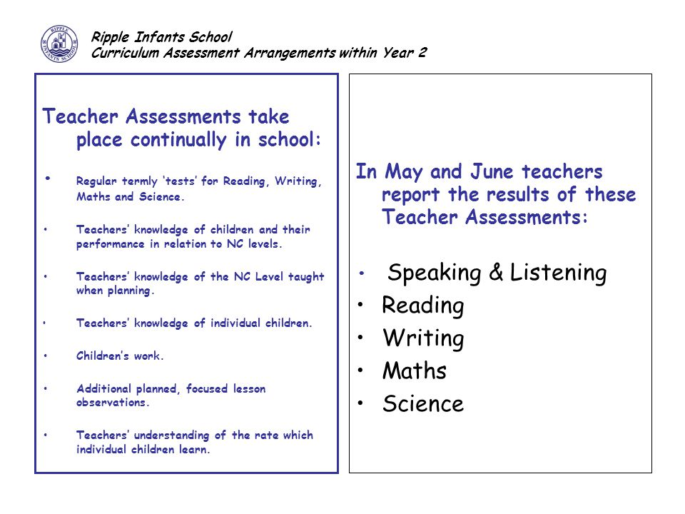 Ripple Infants School Curriculum Assessment Arrangements within Year 2 Teacher Assessments take place continually in school: Regular termly 'tests' fo