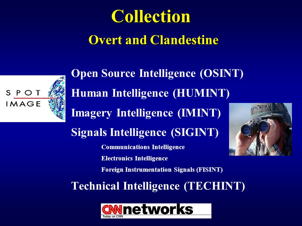 Collection Overt and Clandestine Open Source Intelligence (OSINT) Human Intelligence (HUMINT) Imagery Intelligence (IMINT) Signals Intelligence (SIGINT) Communications Intelligence Electronics Intelligence Foreign Instrumentation Signals (FISINT) Technical Intelligence (TECHINT)