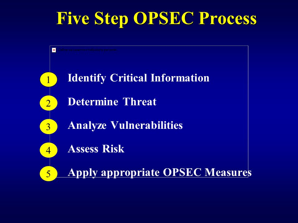 Five Step OPSEC Process Identify Critical Information Determine Threat Analyze Vulnerabilities Assess Risk Apply appropriate OPSEC Measures 1 2 3 4 5