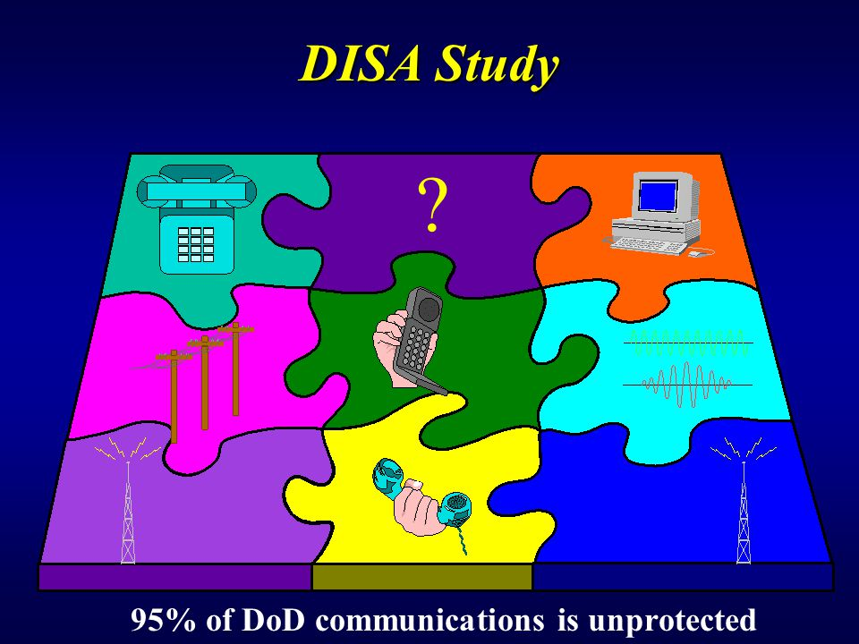 DISA Study 95% of DoD communications is unprotected
