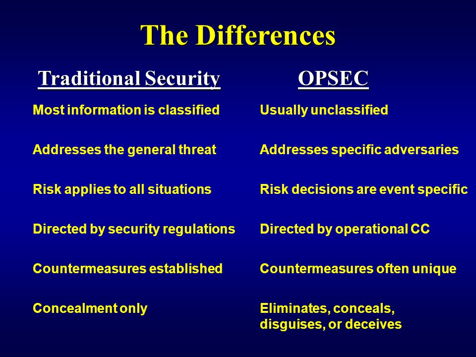 The Differences Most information is classified Countermeasures established Concealment only Risk applies to all situations Addresses the general threat Directed by security regulations Usually unclassified Addresses specific adversaries Risk decisions are event specific Countermeasures often unique Eliminates, conceals, disguises, or deceives Directed by operational CC Traditional Security OPSEC