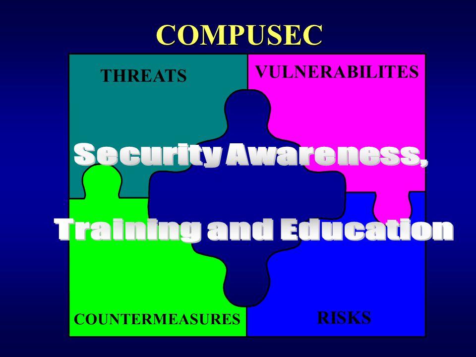 THREATS VULNERABILITES RISKS COUNTERMEASURES COMPUSEC