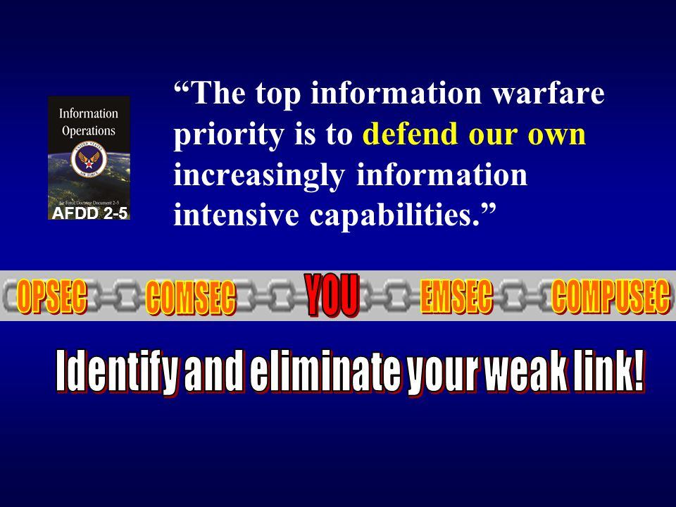 The top information warfare priority is to defend our own increasingly information intensive capabilities. AFDD 2-5