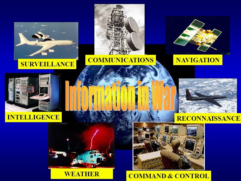 SURVEILLANCE COMMUNICATIONS NAVIGATION INTELLIGENCE COMMAND & CONTROL RECONNAISSANCE WEATHER