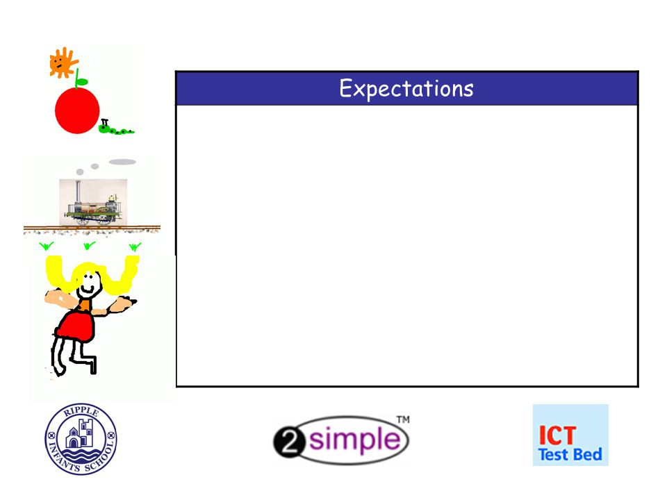 Adapt lesson plans to incorporate ICT during Teaching Segment