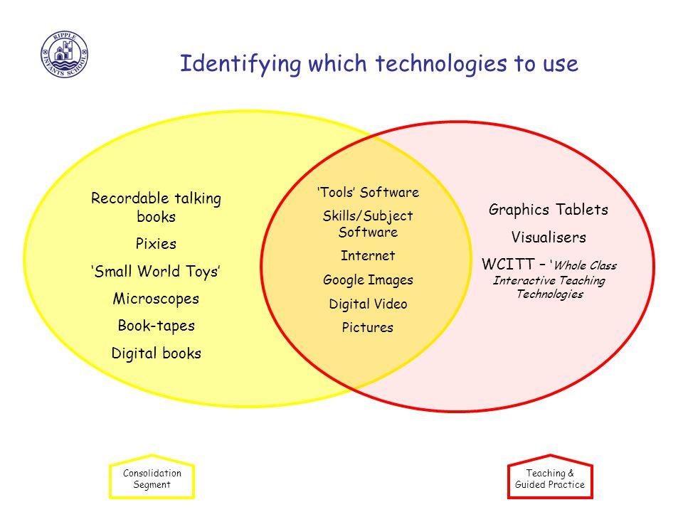 Teaching Technologies PC, Video/Amp, Projector.