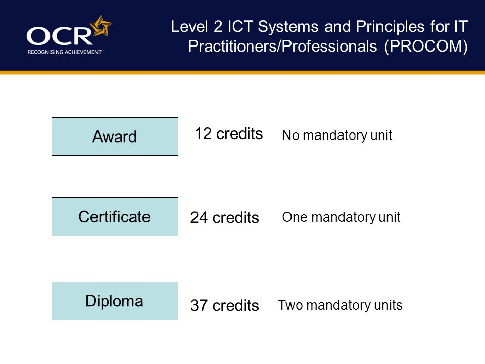 Level 2 ICT Systems and Principles for IT Practitioners/Professionals (PROCOM) Award Certificate Diploma 12 credits 24 credits 37 credits No mandatory unit One mandatory unit Two mandatory units