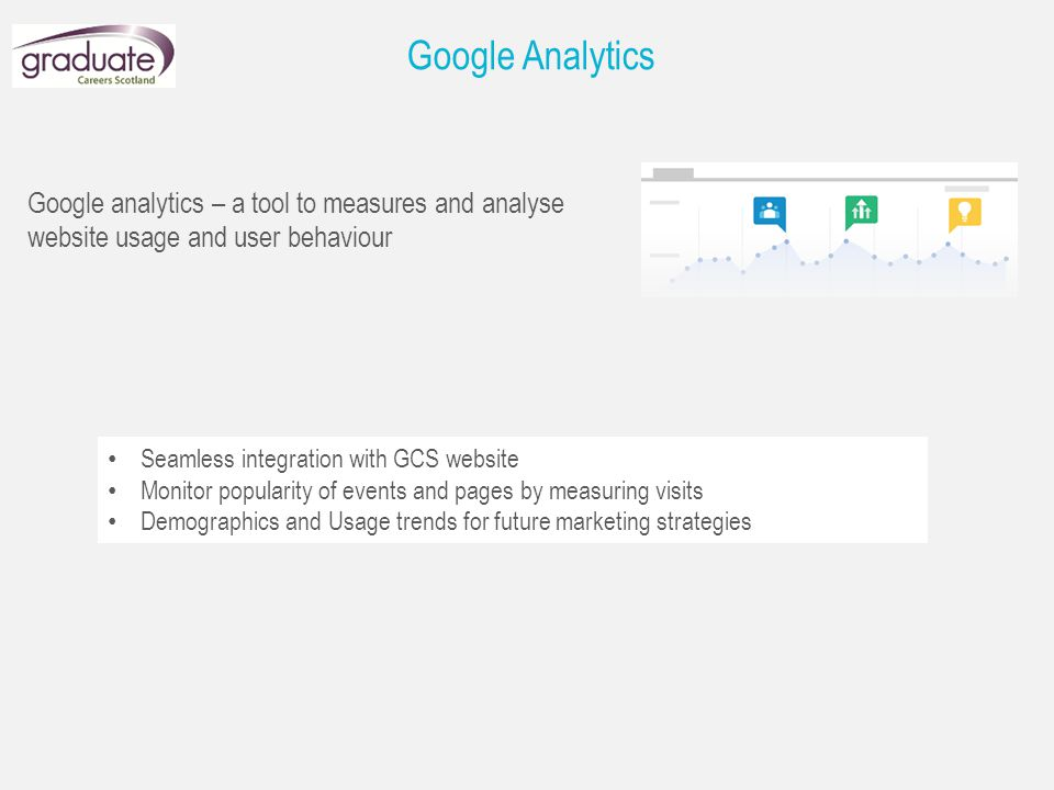 Google analytics – a tool to measures and analyse website usage and user behaviour Google Analytics Seamless integration with GCS website Monitor popu