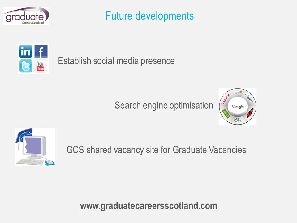 www.graduatecareersscotland.com Future developments Establish social media presence GCS shared vacancy site for Graduate Vacancies Search engine optim