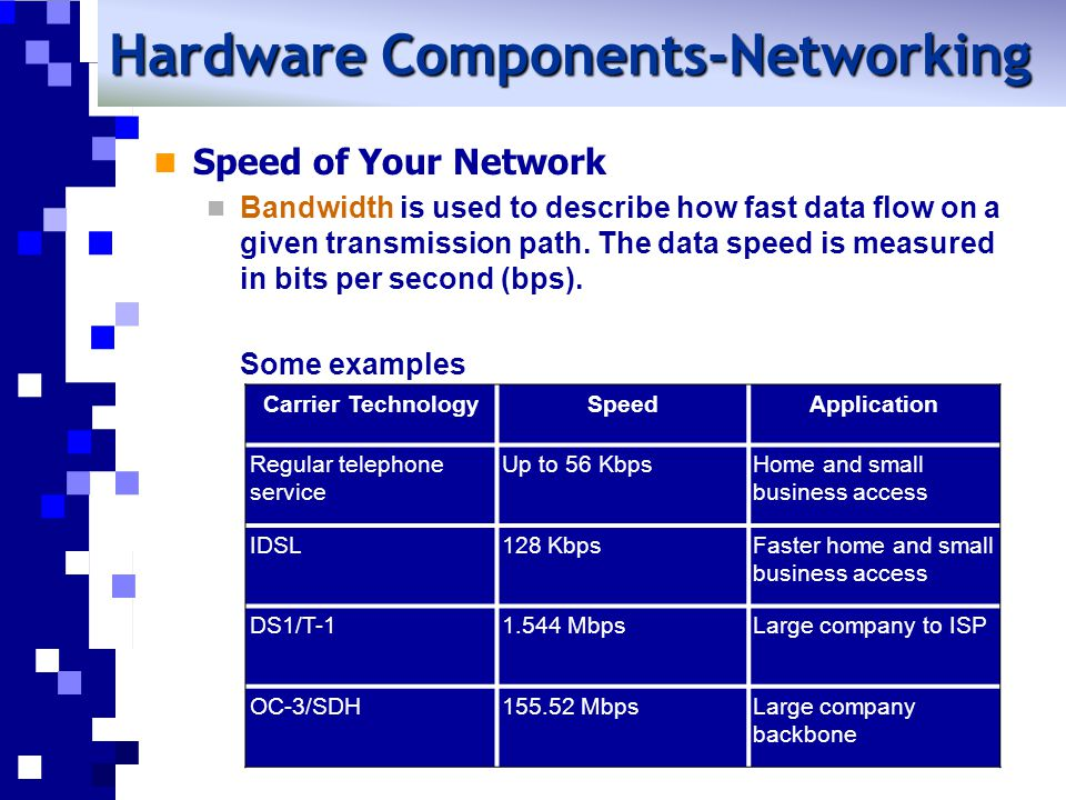 Speed of Your Network Bandwidth is used to describe how fast data flow on a given transmission path.