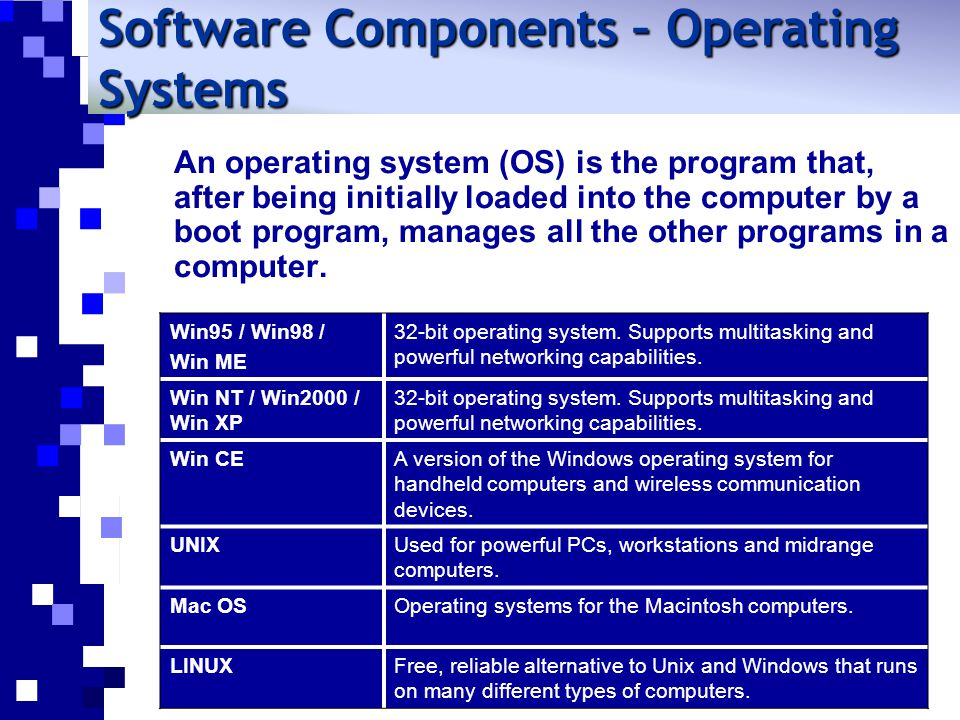 An operating system (OS) is the program that, after being initially loaded into the computer by a boot program, manages all the other programs in a computer.