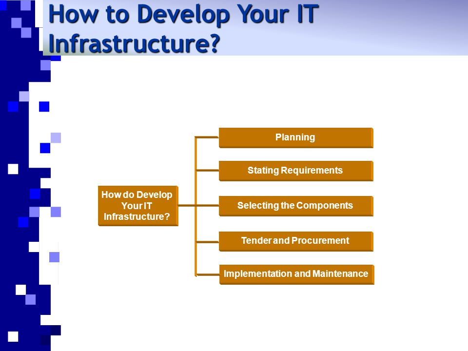 How to Develop Your IT Infrastructure.How do Develop Your IT Infrastructure.