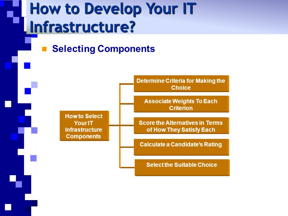 Selecting Components How to Develop Your IT Infrastructure.