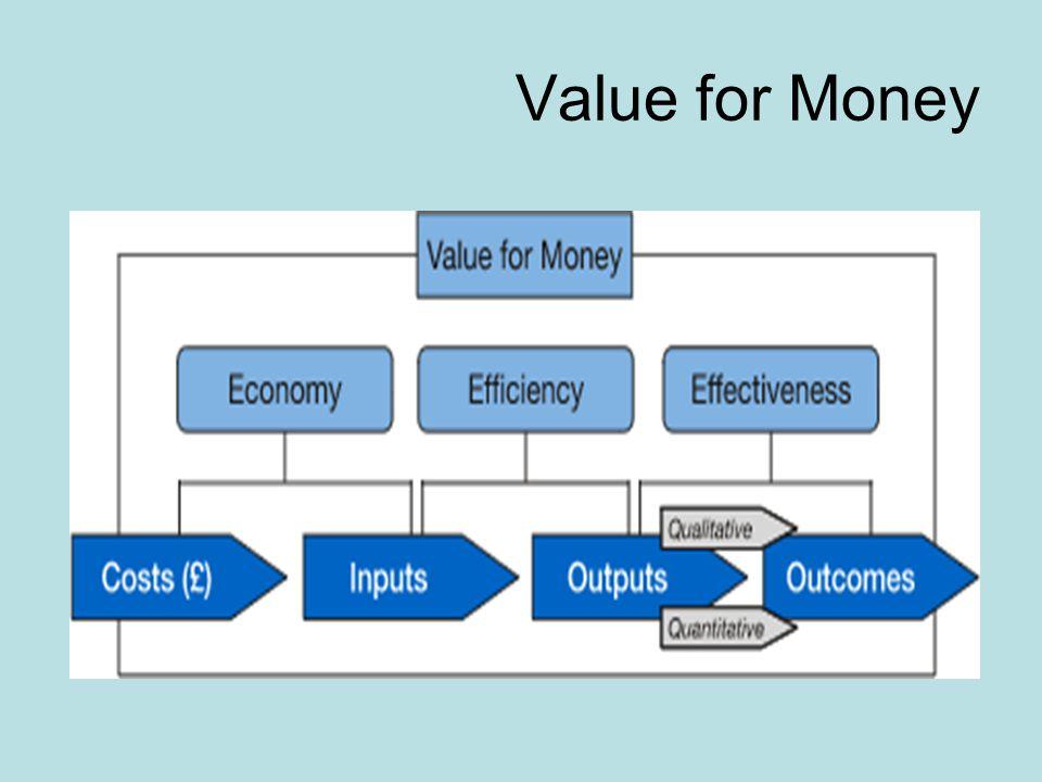 Value for Money