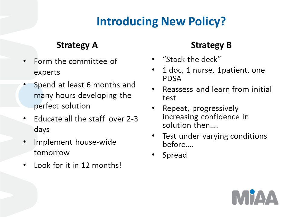 Introducing New Policy? Strategy A Form the committee of experts Spend at least 6 months and many hours developing the perfect solution Educate all th