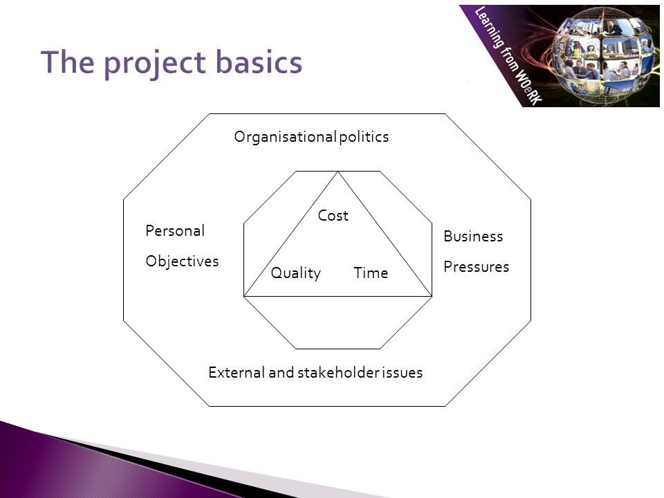 Cost Quality Time Organisational politics Personal Objectives Business Pressures External and stakeholder issues