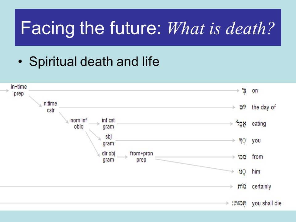 Spiritual death and life