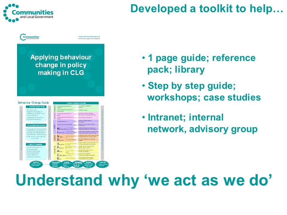 Developed a toolkit to help… Intranet; internal network, advisory group 1 page guide; reference pack; library Step by step guide; workshops; case studies Understand why 'we act as we do'