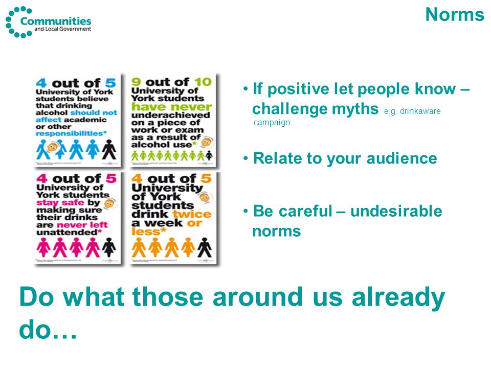 Norms Be careful – undesirable norms If positive let people know – challenge myths e.g.