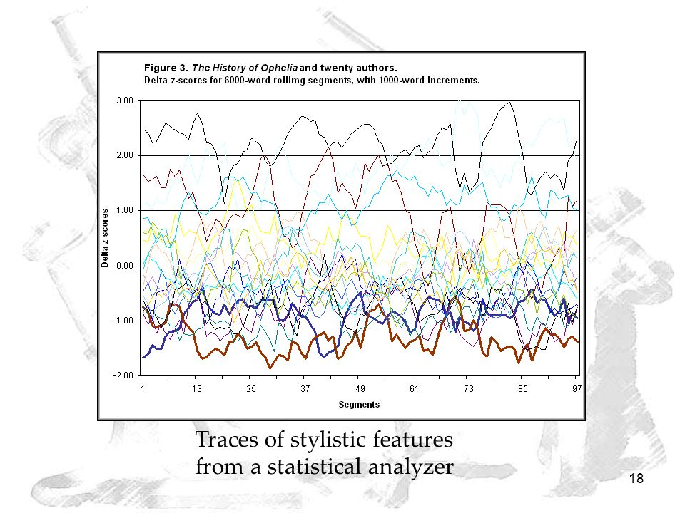 18 Traces of stylistic features from a statistical analyzer