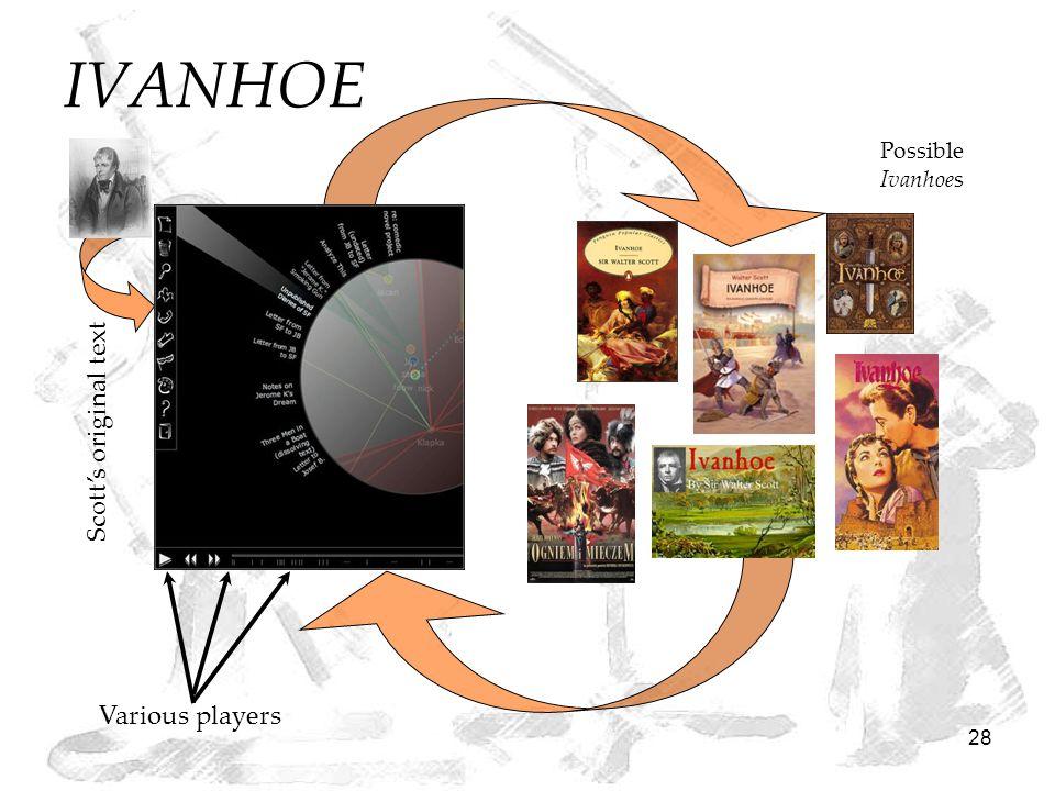 28 IVANHOE Possible Ivanhoes Scott's original text Various players