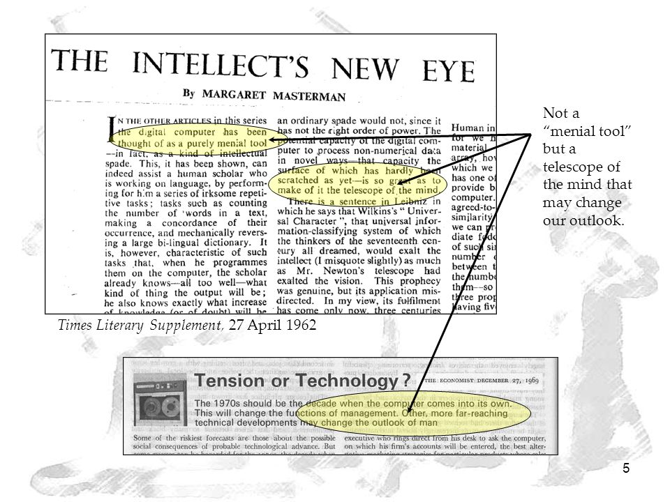6 Globe and Mail, 16 November 1965 Scientific American, May 2001