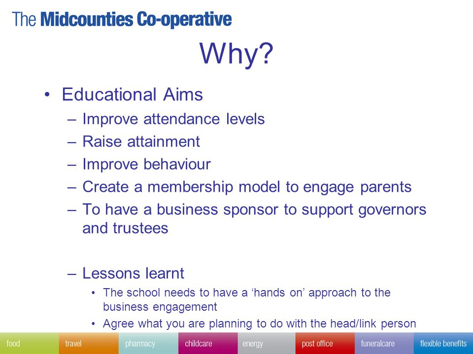 Why? Educational Aims –Improve attendance levels –Raise attainment –Improve behaviour –Create a membership model to engage parents –To have a business