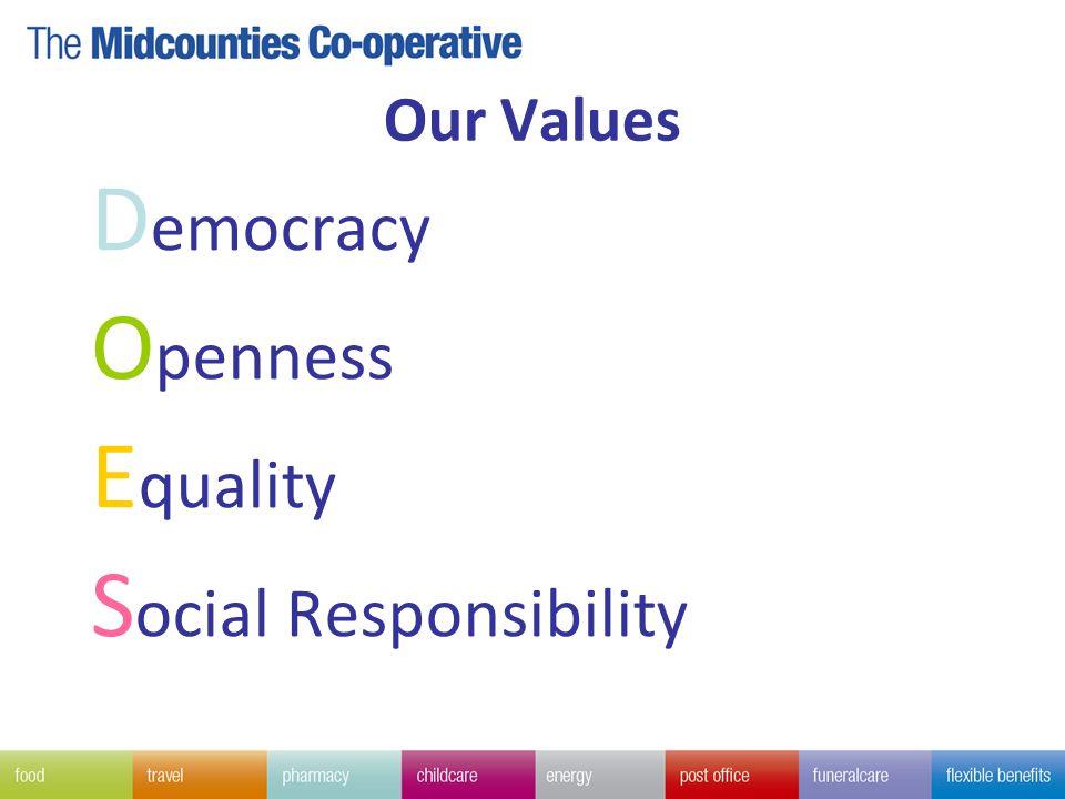 D emocracy O penness E quality S ocial Responsibility Our Values