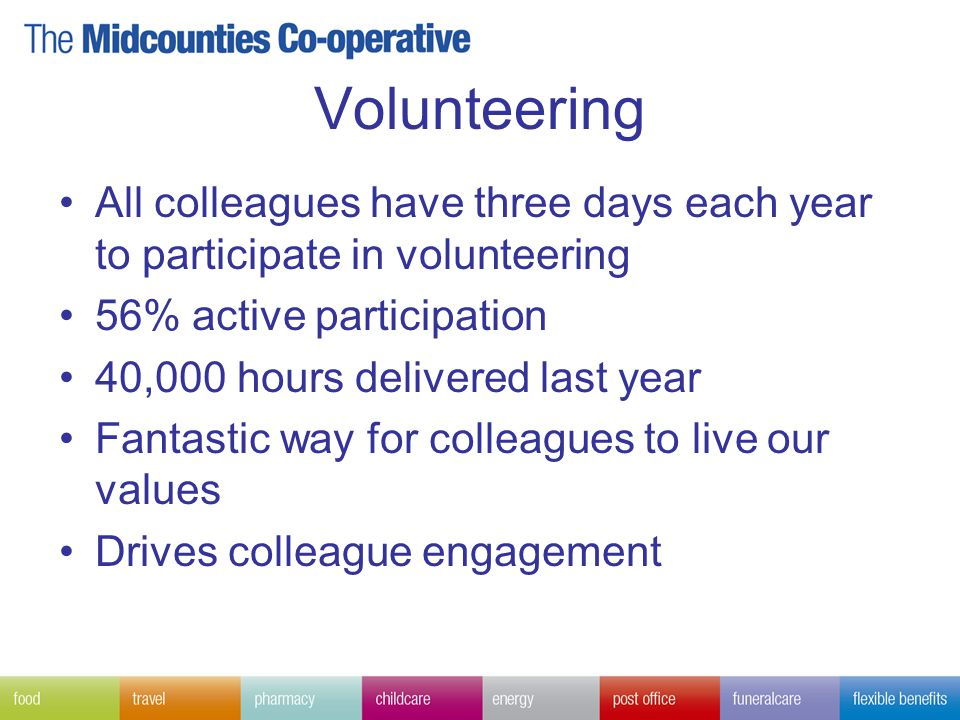 Volunteering All colleagues have three days each year to participate in volunteering 56% active participation 40,000 hours delivered last year Fantastic way for colleagues to live our values Drives colleague engagement