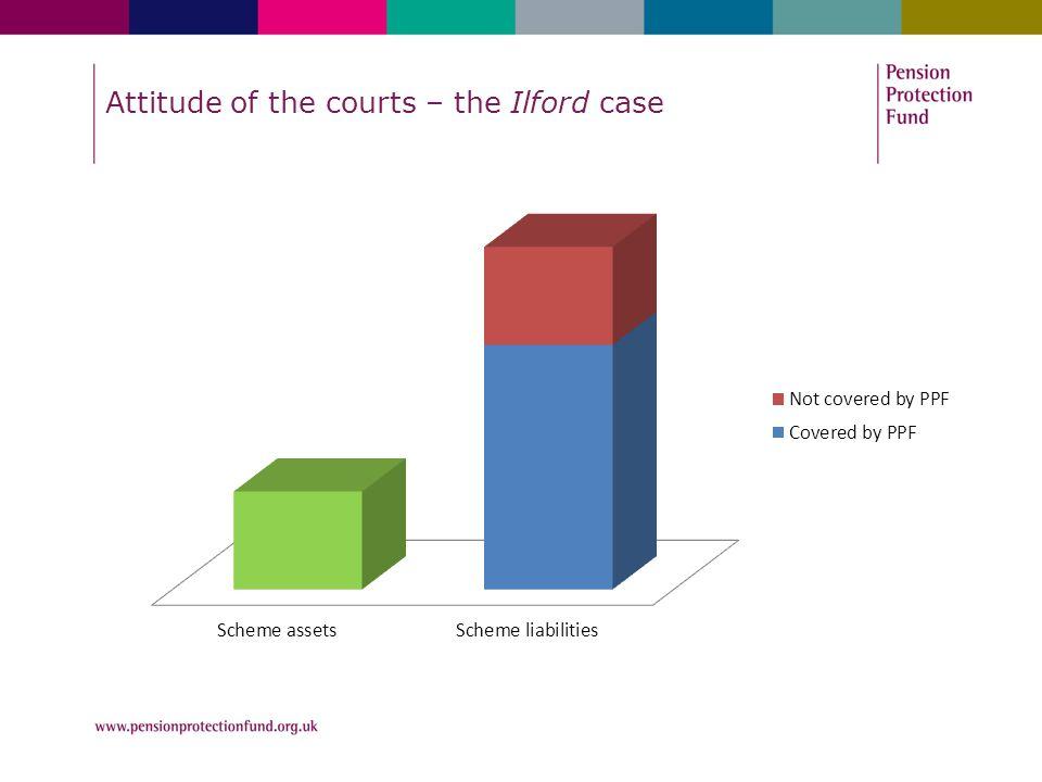 Attitude of the courts – the Ilford case