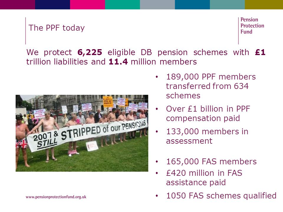The PPF today 189,000 PPF members transferred from 634 schemes Over £1 billion in PPF compensation paid 133,000 members in assessment 165,000 FAS members £420 million in FAS assistance paid 1050 FAS schemes qualified We protect 6,225 eligible DB pension schemes with £1 trillion liabilities and 11.4 million members
