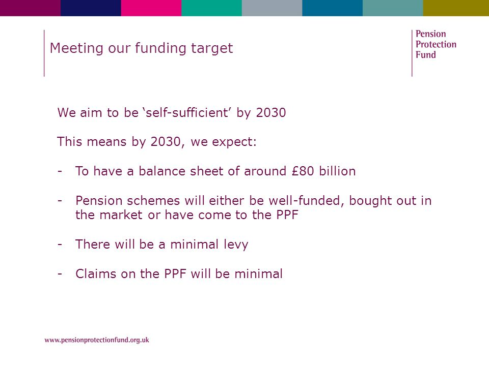 Meeting our funding target We aim to be 'self-sufficient' by 2030 This means by 2030, we expect: -To have a balance sheet of around £80 billion -Pension schemes will either be well-funded, bought out in the market or have come to the PPF -There will be a minimal levy -Claims on the PPF will be minimal