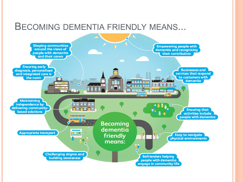 B ECOMING DEMENTIA FRIENDLY MEANS...