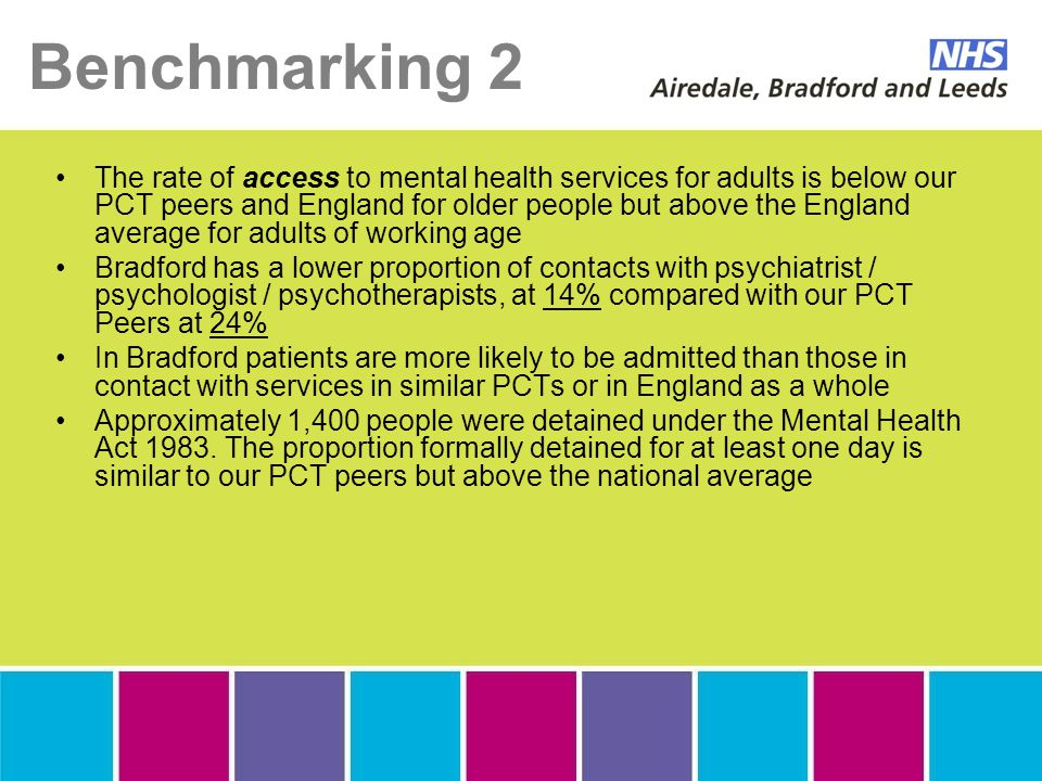 Benchmarking 2 The rate of access to mental health services for adults is below our PCT peers and England for older people but above the England average for adults of working age Bradford has a lower proportion of contacts with psychiatrist / psychologist / psychotherapists, at 14% compared with our PCT Peers at 24% In Bradford patients are more likely to be admitted than those in contact with services in similar PCTs or in England as a whole Approximately 1,400 people were detained under the Mental Health Act 1983.