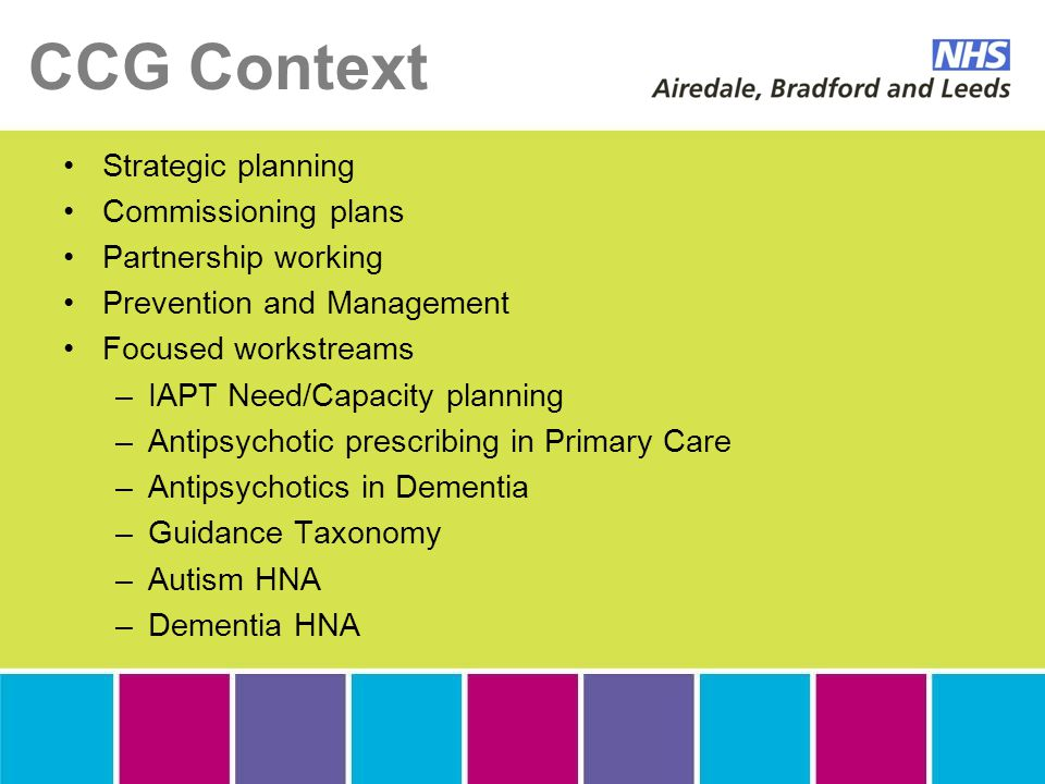 CCG Context Strategic planning Commissioning plans Partnership working Prevention and Management Focused workstreams –IAPT Need/Capacity planning –Antipsychotic prescribing in Primary Care –Antipsychotics in Dementia –Guidance Taxonomy –Autism HNA –Dementia HNA