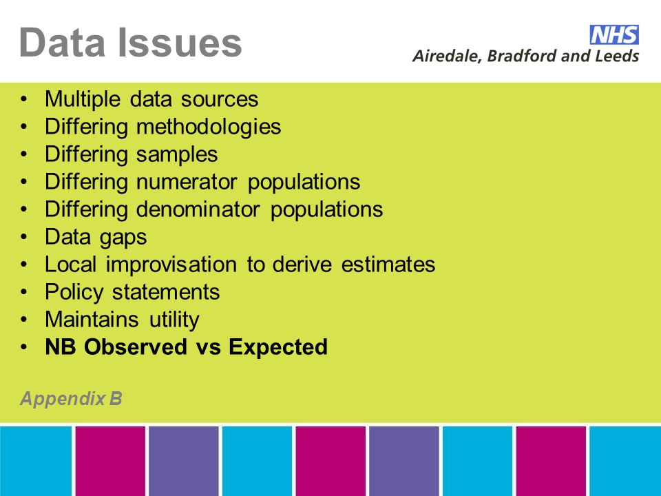 Data Issues Multiple data sources Differing methodologies Differing samples Differing numerator populations Differing denominator populations Data gaps Local improvisation to derive estimates Policy statements Maintains utility NB Observed vs Expected Appendix B