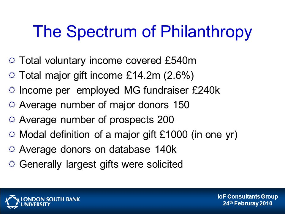 IoF Consultants Group 24 th Februray 2010 The Spectrum of Philanthropy Total voluntary income covered £540m Total major gift income £14.2m (2.6%) Inco