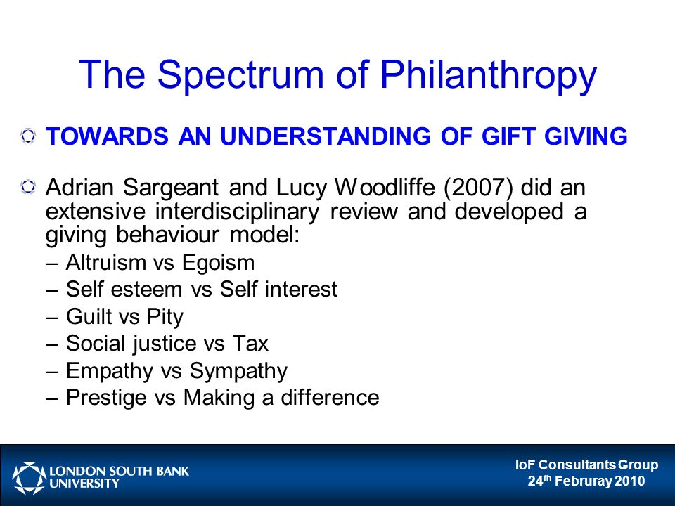IoF Consultants Group 24 th Februray 2010 The Spectrum of Philanthropy TOWARDS AN UNDERSTANDING OF GIFT GIVING Adrian Sargeant and Lucy Woodliffe (200