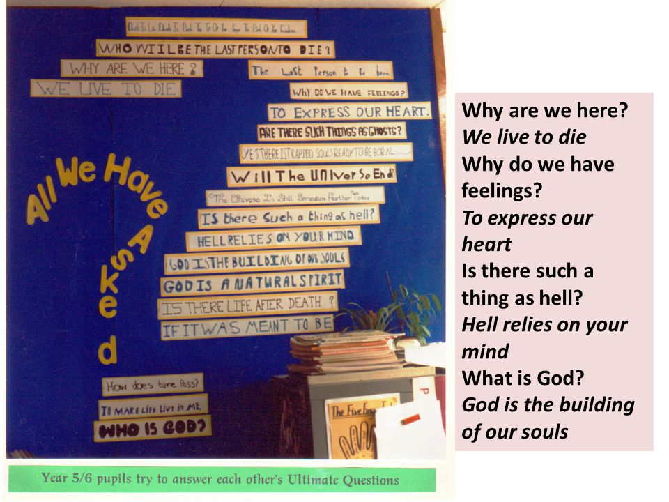 The task was to suggest questions to ask of 'the one who knows everything'.