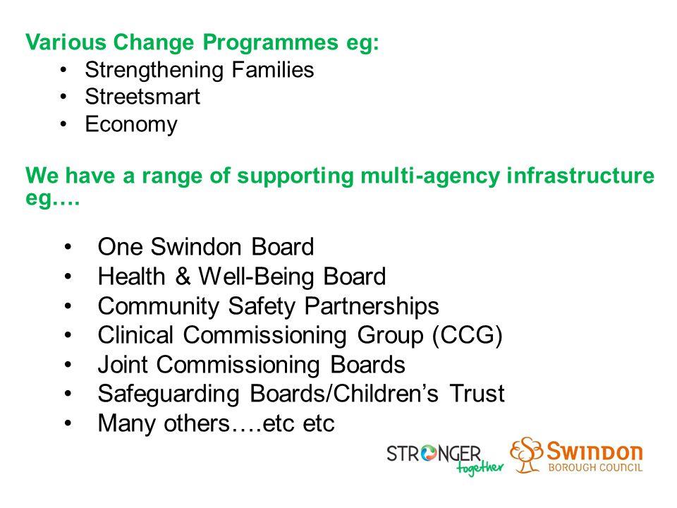 Various Change Programmes eg: Strengthening Families Streetsmart Economy We have a range of supporting multi-agency infrastructure eg…. One Swindon Bo