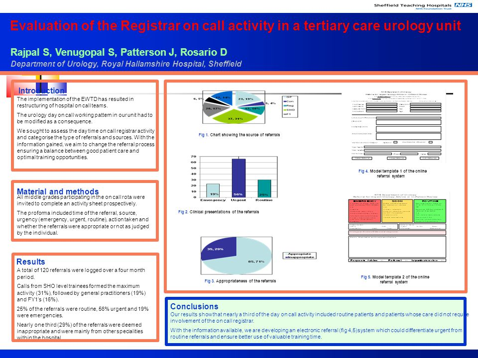 Evaluation of the Registrar on call activity in a tertiary care urology unit Rajpal S, Venugopal S, Patterson J, Rosario D Department of Urology, Royal Hallamshire Hospital, Sheffield Introduction The implementation of the EWTD has resulted in restructuring of hospital on call teams.