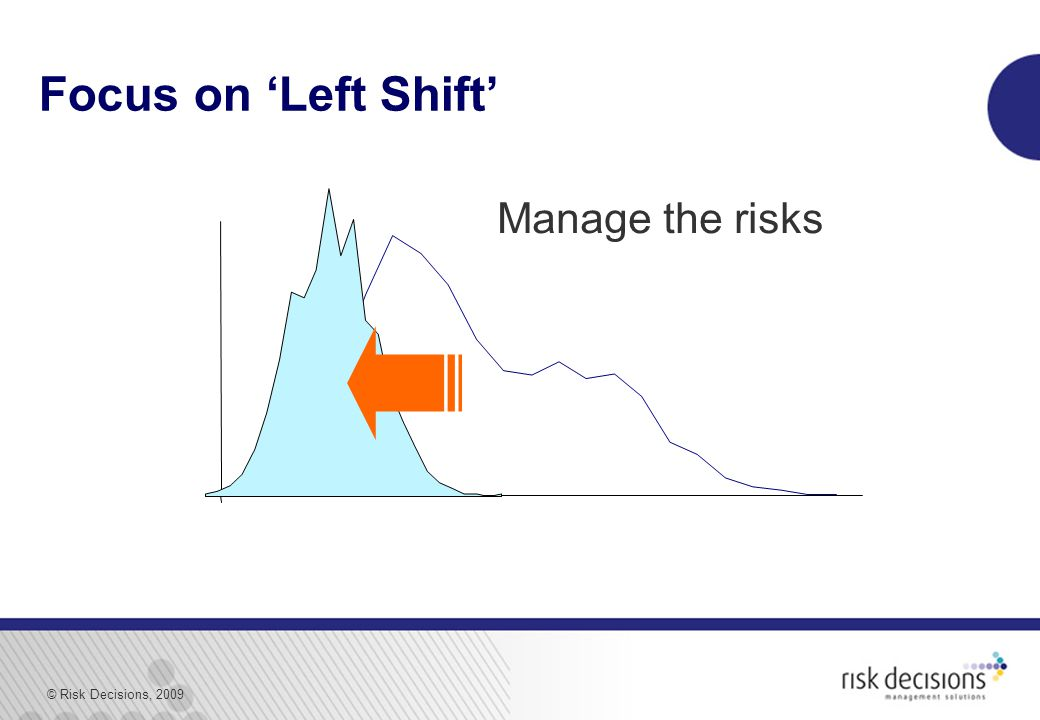 © Risk Decisions, 2009 Focus on 'Left Shift' Manage the risks