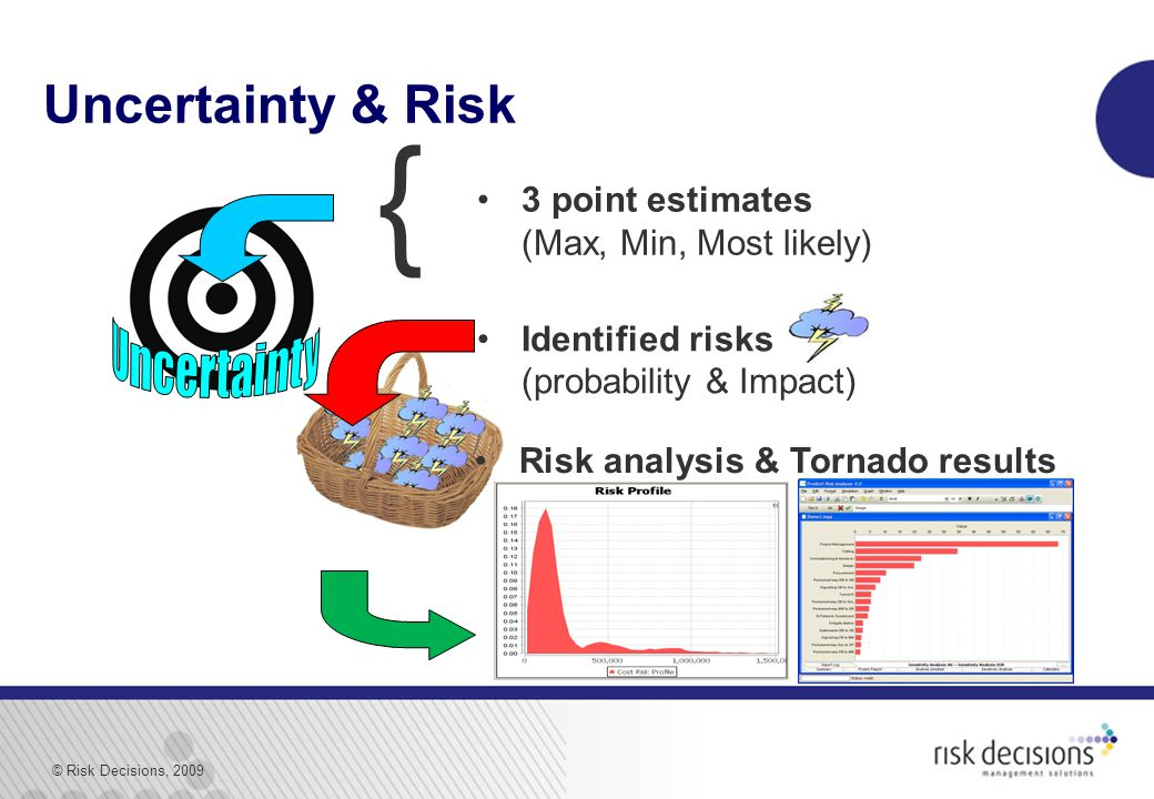 © Risk Decisions, 2009 Budget Uncertainty Analysis Cost (£k) Likelihood 0 20% 49% 60% 80% 100% £45,000£50,000 £55,000£60,000£65,000£70,000£75,000 £80,000 £85,000£90,000 50% confidence (Excluding Risk Events)