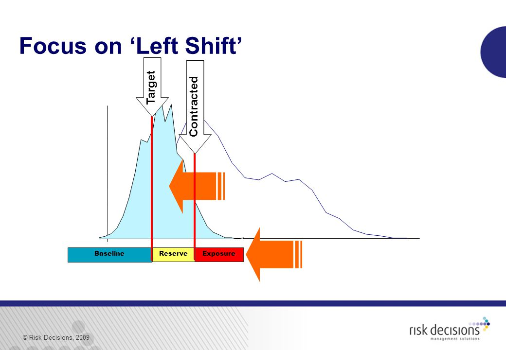 © Risk Decisions, 2009 How to convince senior management.