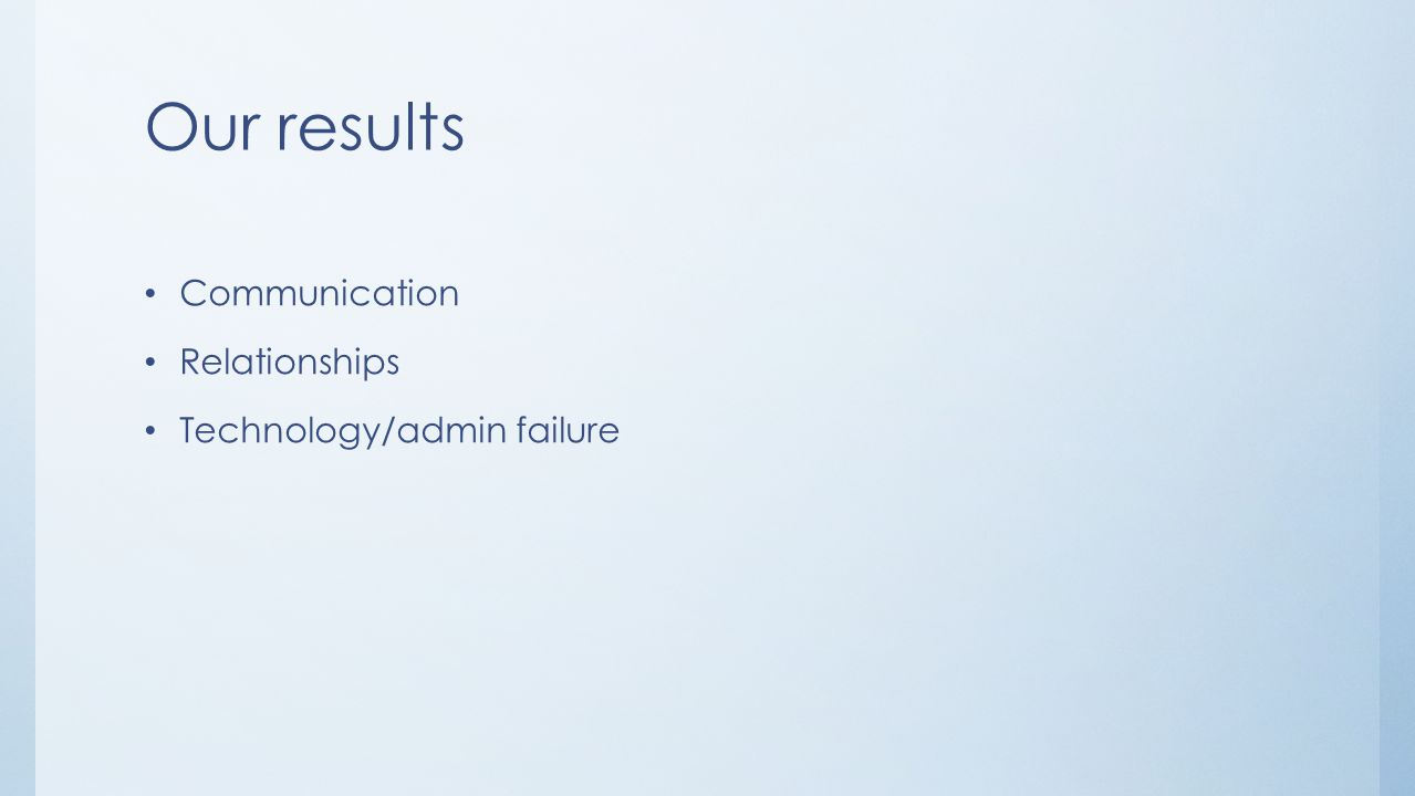 Our results Communication Relationships Technology/admin failure
