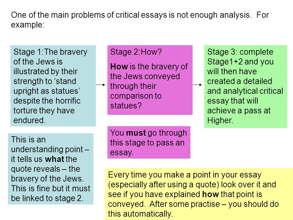 One of the main problems of critical essays is not enough analysis. For example: Stage 1:The bravery of the Jews is illustrated by their strength to '