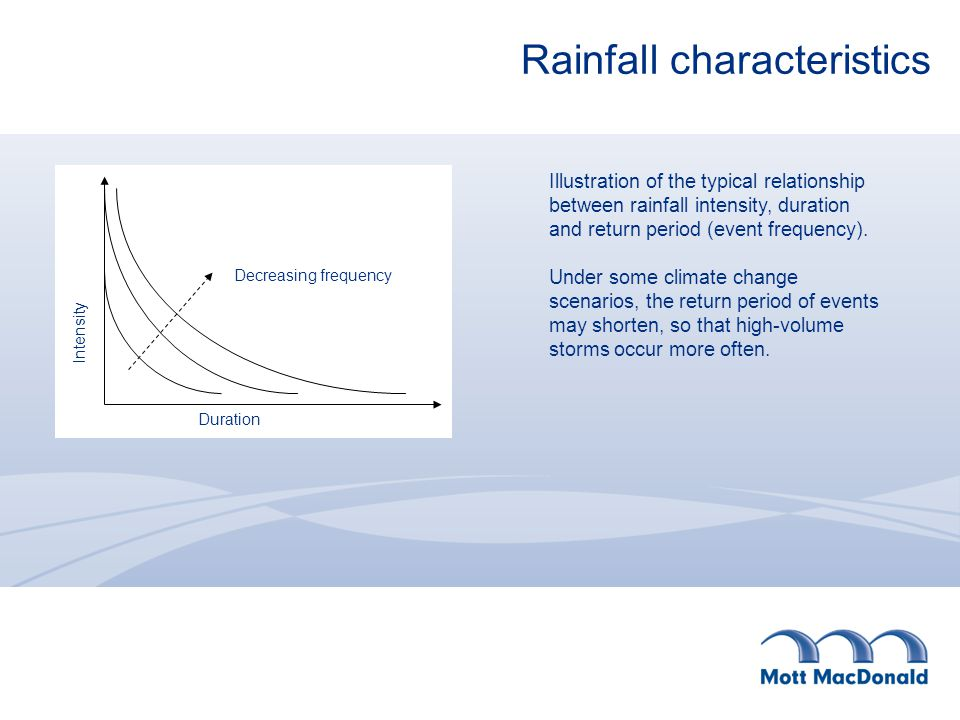 Rainfall characteristics Illustration of the typical relationship between rainfall intensity, duration and return period (event frequency).